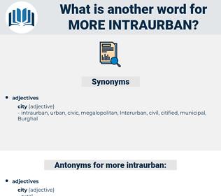more intraurban, synonym more intraurban, another word for more intraurban, words like more intraurban, thesaurus more intraurban
