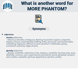 more phantom, synonym more phantom, another word for more phantom, words like more phantom, thesaurus more phantom