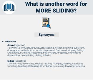 more sliding, synonym more sliding, another word for more sliding, words like more sliding, thesaurus more sliding