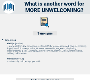 more unwelcoming, synonym more unwelcoming, another word for more unwelcoming, words like more unwelcoming, thesaurus more unwelcoming
