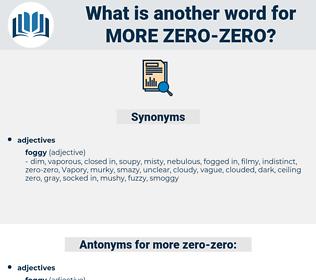 more zero zero, synonym more zero zero, another word for more zero zero, words like more zero zero, thesaurus more zero zero