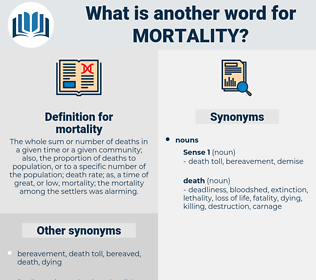mortality, synonym mortality, another word for mortality, words like mortality, thesaurus mortality