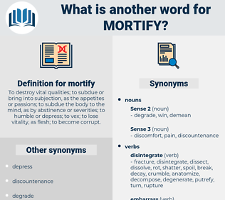 mortify, synonym mortify, another word for mortify, words like mortify, thesaurus mortify