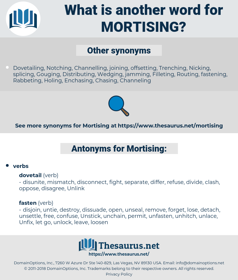 Mortising, synonym Mortising, another word for Mortising, words like Mortising, thesaurus Mortising
