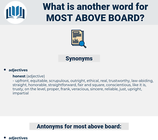 most above board, synonym most above board, another word for most above board, words like most above board, thesaurus most above board