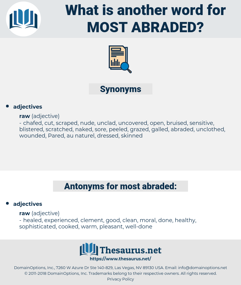 most abraded, synonym most abraded, another word for most abraded, words like most abraded, thesaurus most abraded