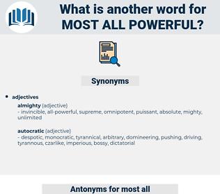 most all-powerful, synonym most all-powerful, another word for most all-powerful, words like most all-powerful, thesaurus most all-powerful
