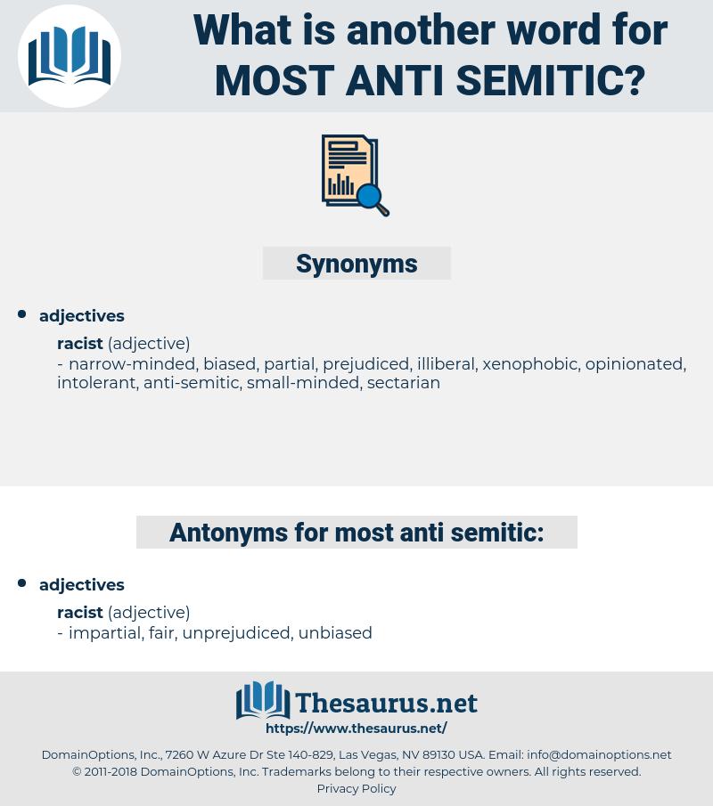 most anti-semitic, synonym most anti-semitic, another word for most anti-semitic, words like most anti-semitic, thesaurus most anti-semitic