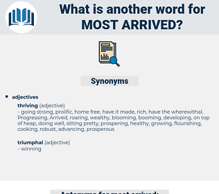 most arrived, synonym most arrived, another word for most arrived, words like most arrived, thesaurus most arrived