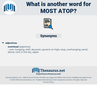most atop, synonym most atop, another word for most atop, words like most atop, thesaurus most atop