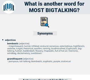 most bigtalking, synonym most bigtalking, another word for most bigtalking, words like most bigtalking, thesaurus most bigtalking