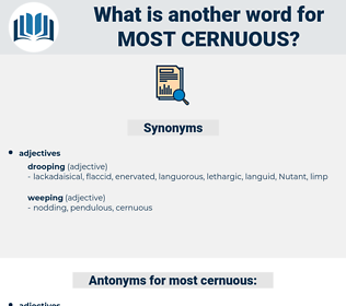most cernuous, synonym most cernuous, another word for most cernuous, words like most cernuous, thesaurus most cernuous