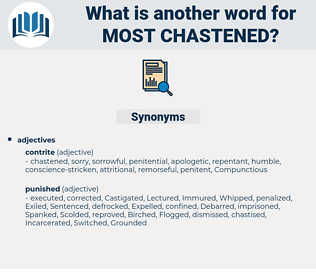 most chastened, synonym most chastened, another word for most chastened, words like most chastened, thesaurus most chastened