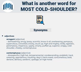 most cold shoulder, synonym most cold shoulder, another word for most cold shoulder, words like most cold shoulder, thesaurus most cold shoulder