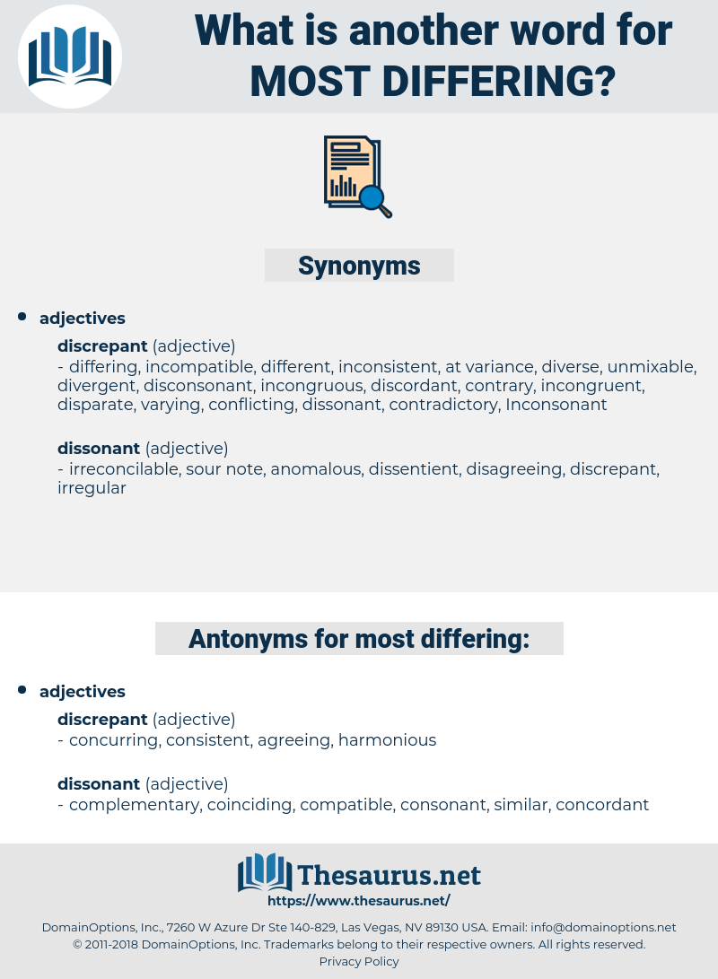 most differing, synonym most differing, another word for most differing, words like most differing, thesaurus most differing