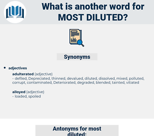 most diluted, synonym most diluted, another word for most diluted, words like most diluted, thesaurus most diluted
