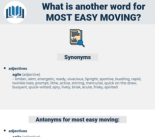 most easy-moving, synonym most easy-moving, another word for most easy-moving, words like most easy-moving, thesaurus most easy-moving
