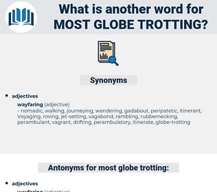 most globe-trotting, synonym most globe-trotting, another word for most globe-trotting, words like most globe-trotting, thesaurus most globe-trotting