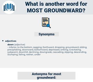 most groundward, synonym most groundward, another word for most groundward, words like most groundward, thesaurus most groundward