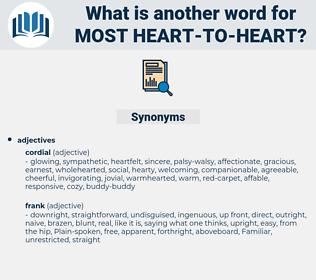 most heart-to-heart, synonym most heart-to-heart, another word for most heart-to-heart, words like most heart-to-heart, thesaurus most heart-to-heart
