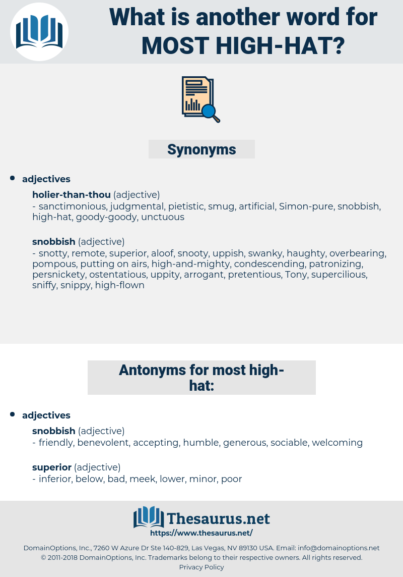 most high hat, synonym most high hat, another word for most high hat, words like most high hat, thesaurus most high hat