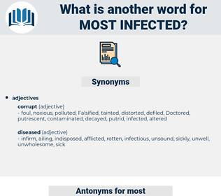 most infected, synonym most infected, another word for most infected, words like most infected, thesaurus most infected