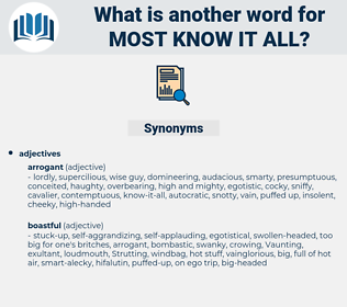 most know it all, synonym most know it all, another word for most know it all, words like most know it all, thesaurus most know it all