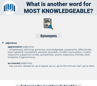 most knowledgeable, synonym most knowledgeable, another word for most knowledgeable, words like most knowledgeable, thesaurus most knowledgeable