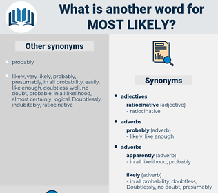 most likely, synonym most likely, another word for most likely, words like most likely, thesaurus most likely