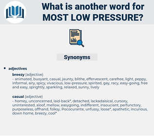 most low pressure, synonym most low pressure, another word for most low pressure, words like most low pressure, thesaurus most low pressure