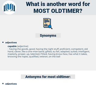 most oldtimer, synonym most oldtimer, another word for most oldtimer, words like most oldtimer, thesaurus most oldtimer