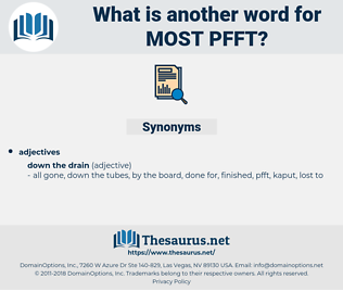 most pfft, synonym most pfft, another word for most pfft, words like most pfft, thesaurus most pfft