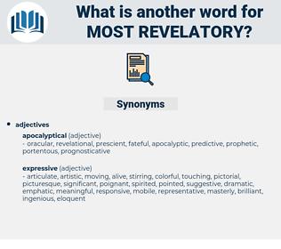 most revelatory, synonym most revelatory, another word for most revelatory, words like most revelatory, thesaurus most revelatory