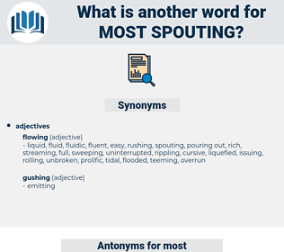 most spouting, synonym most spouting, another word for most spouting, words like most spouting, thesaurus most spouting