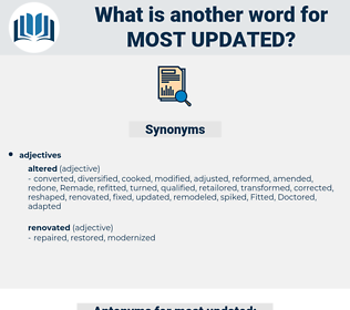 most updated, synonym most updated, another word for most updated, words like most updated, thesaurus most updated