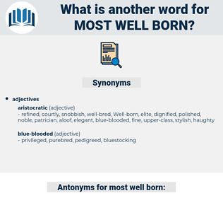 most well born, synonym most well born, another word for most well born, words like most well born, thesaurus most well born