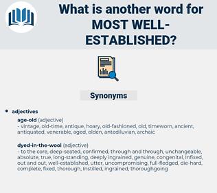 most well established, synonym most well established, another word for most well established, words like most well established, thesaurus most well established