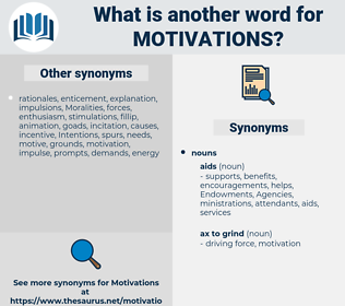 motivations, synonym motivations, another word for motivations, words like motivations, thesaurus motivations