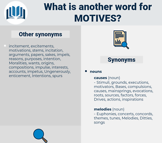 motives, synonym motives, another word for motives, words like motives, thesaurus motives