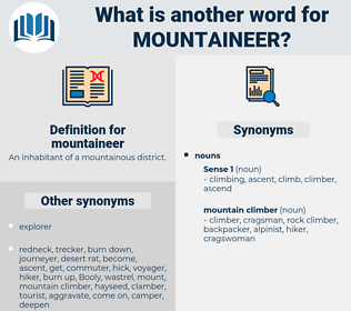 mountaineer, synonym mountaineer, another word for mountaineer, words like mountaineer, thesaurus mountaineer