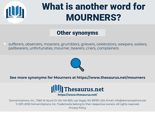mourners, synonym mourners, another word for mourners, words like mourners, thesaurus mourners