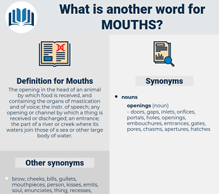 Mouths, synonym Mouths, another word for Mouths, words like Mouths, thesaurus Mouths