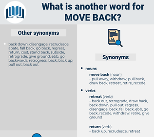 move back, synonym move back, another word for move back, words like move back, thesaurus move back