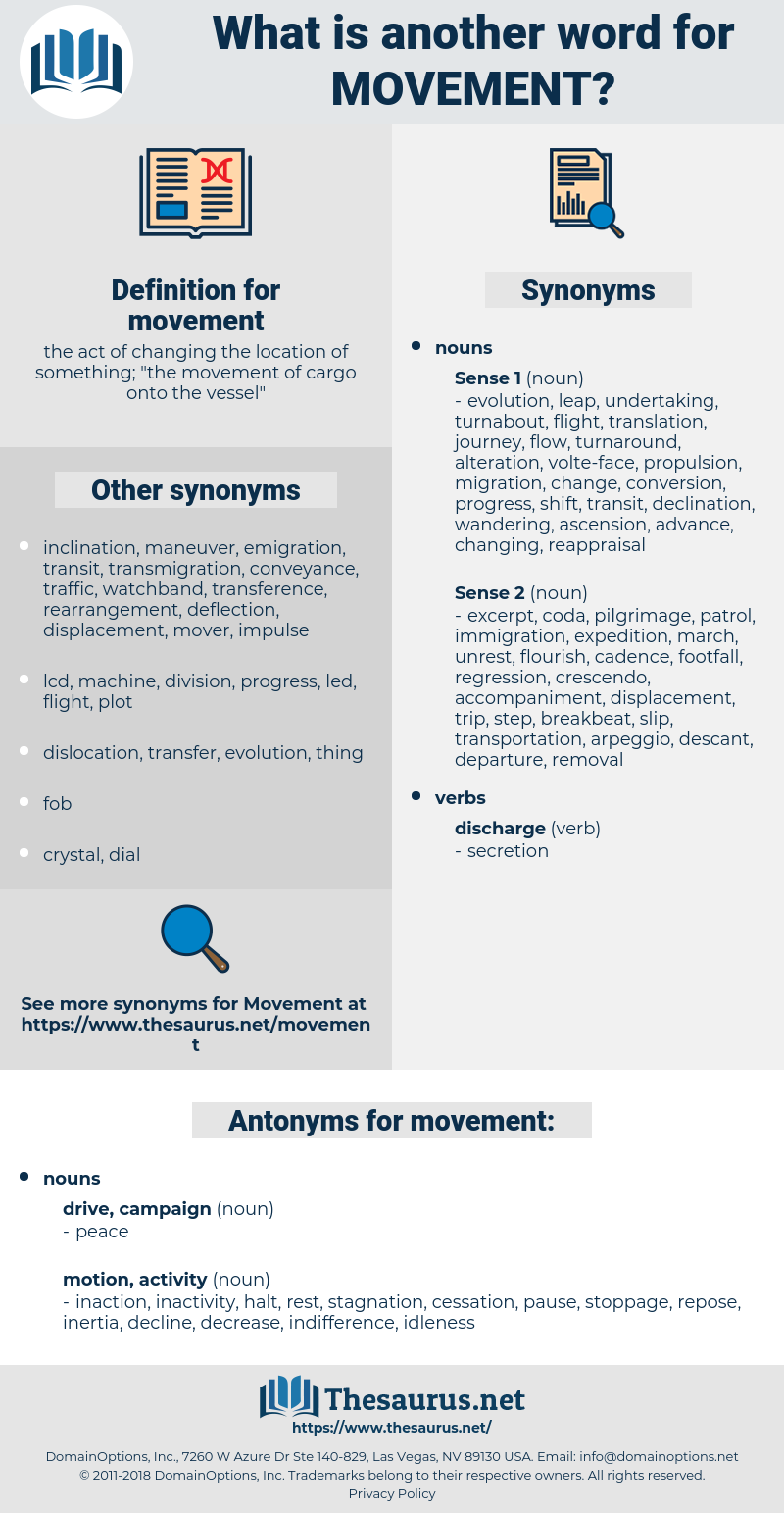 movement, synonym movement, another word for movement, words like movement, thesaurus movement
