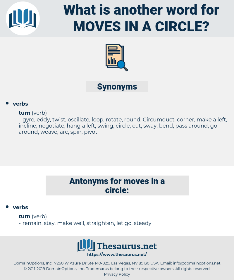 moves in a circle, synonym moves in a circle, another word for moves in a circle, words like moves in a circle, thesaurus moves in a circle