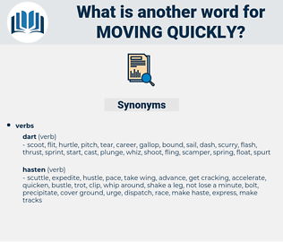 moving quickly, synonym moving quickly, another word for moving quickly, words like moving quickly, thesaurus moving quickly