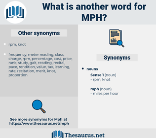 mph, synonym mph, another word for mph, words like mph, thesaurus mph