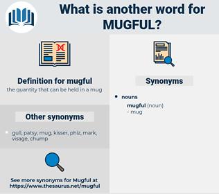 mugful, synonym mugful, another word for mugful, words like mugful, thesaurus mugful