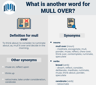 mull over, synonym mull over, another word for mull over, words like mull over, thesaurus mull over