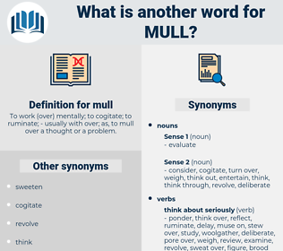 mull, synonym mull, another word for mull, words like mull, thesaurus mull